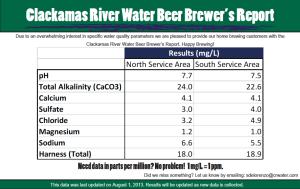 Brewers Report Dec 2013
